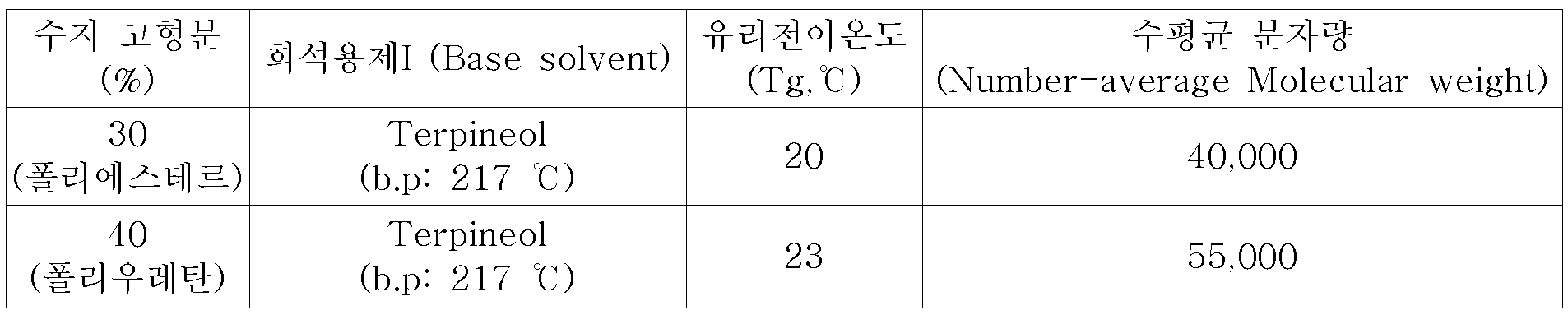 Figure 112011029300303-pat00009