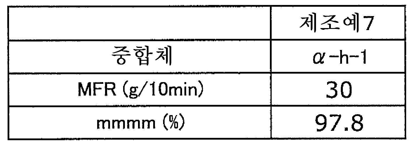 Figure 112016085728461-pct00027
