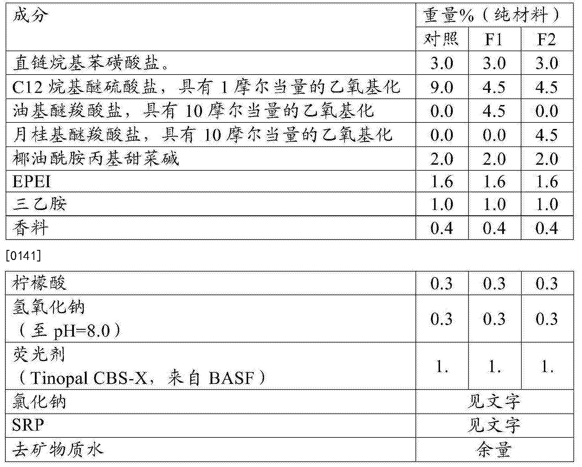 Figure CN108884415AD00151