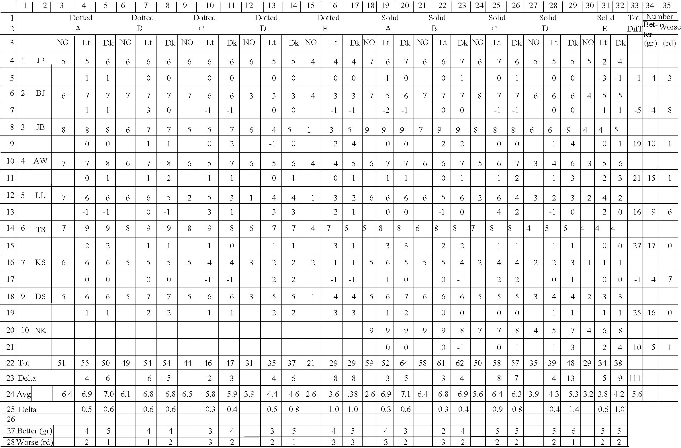 Figure US08360574-20130129-C00001