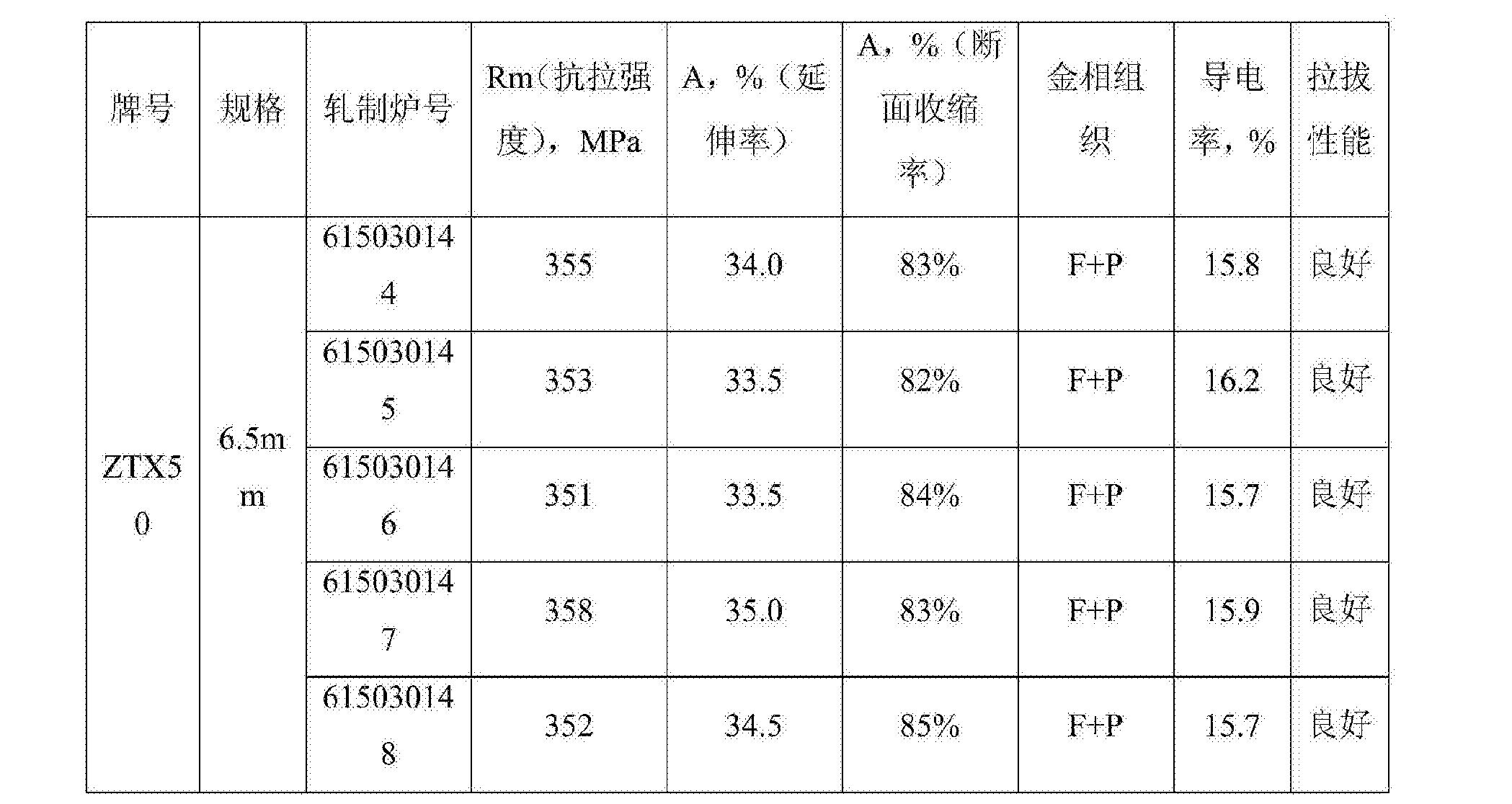 Figure CN104946972BD00091