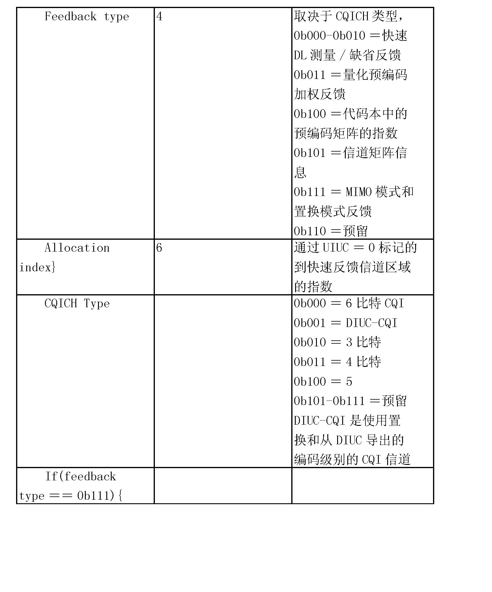Figure CN101156322BD00251