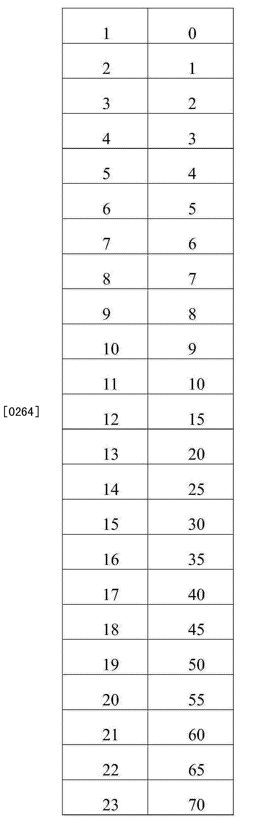 Figure CN103917202BD00341