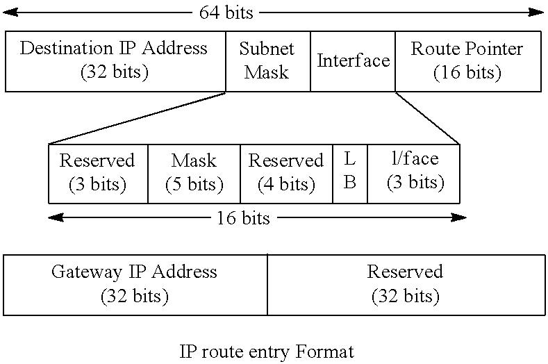 Figure US08218555-20120710-C00010