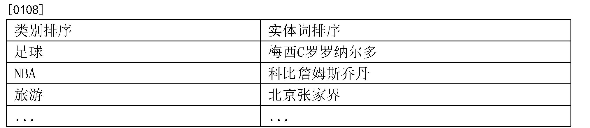 Figure CN103886090BD00172