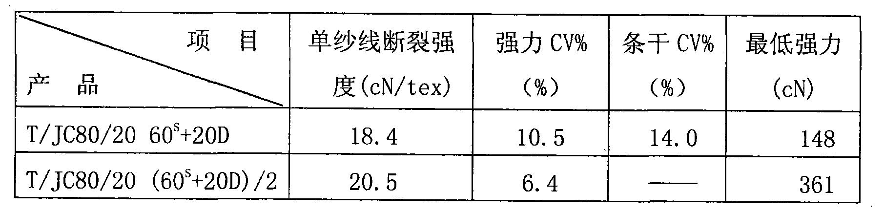 Figure CN101962850BD00071