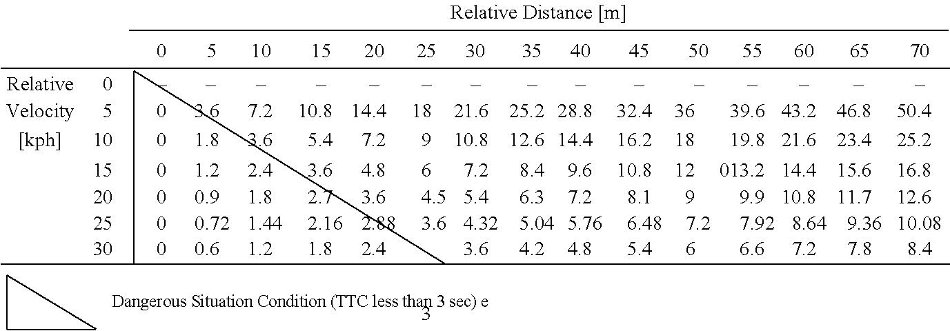 Figure US08676443-20140318-C00001