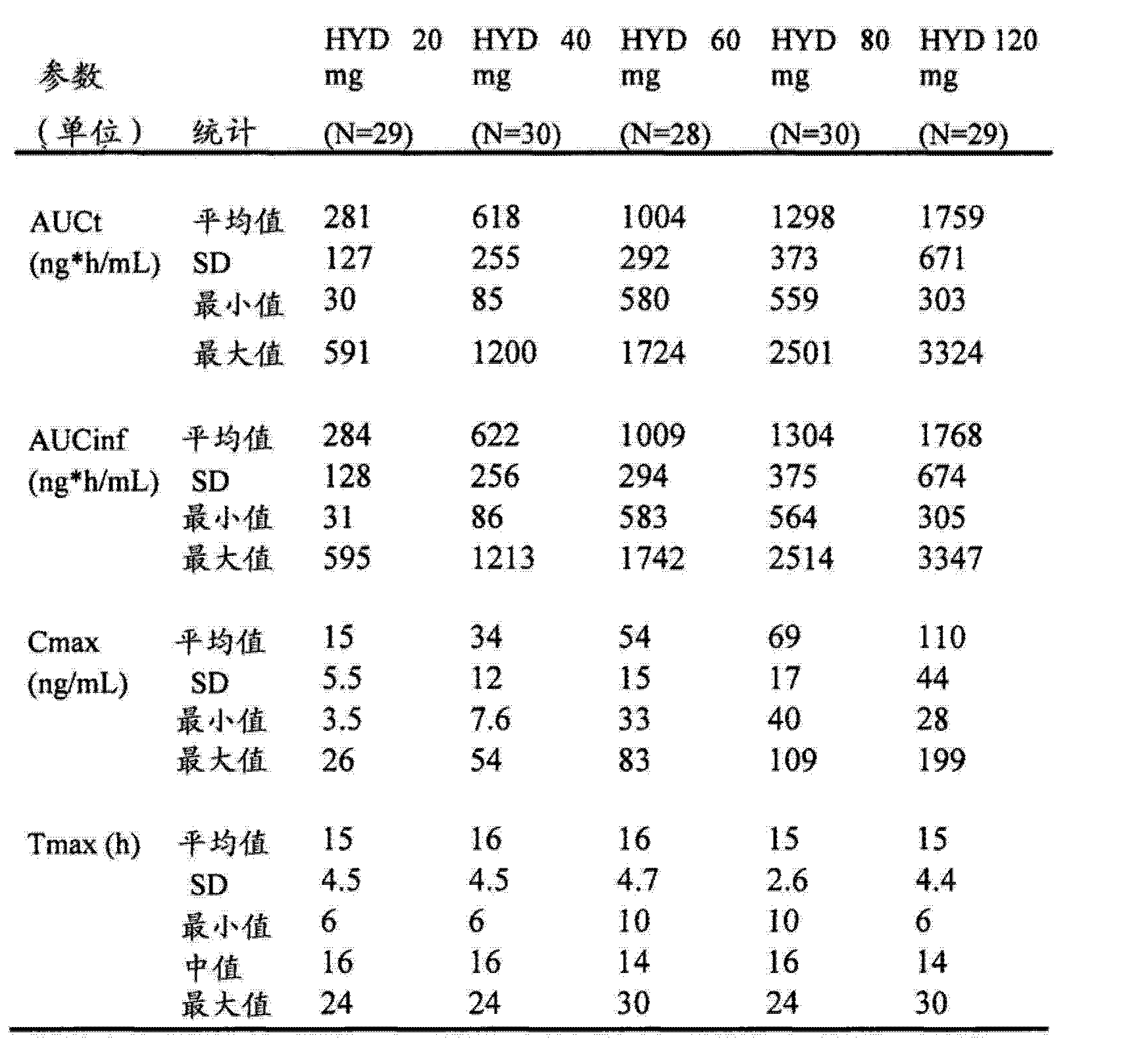 Figure CN103370058AD00521