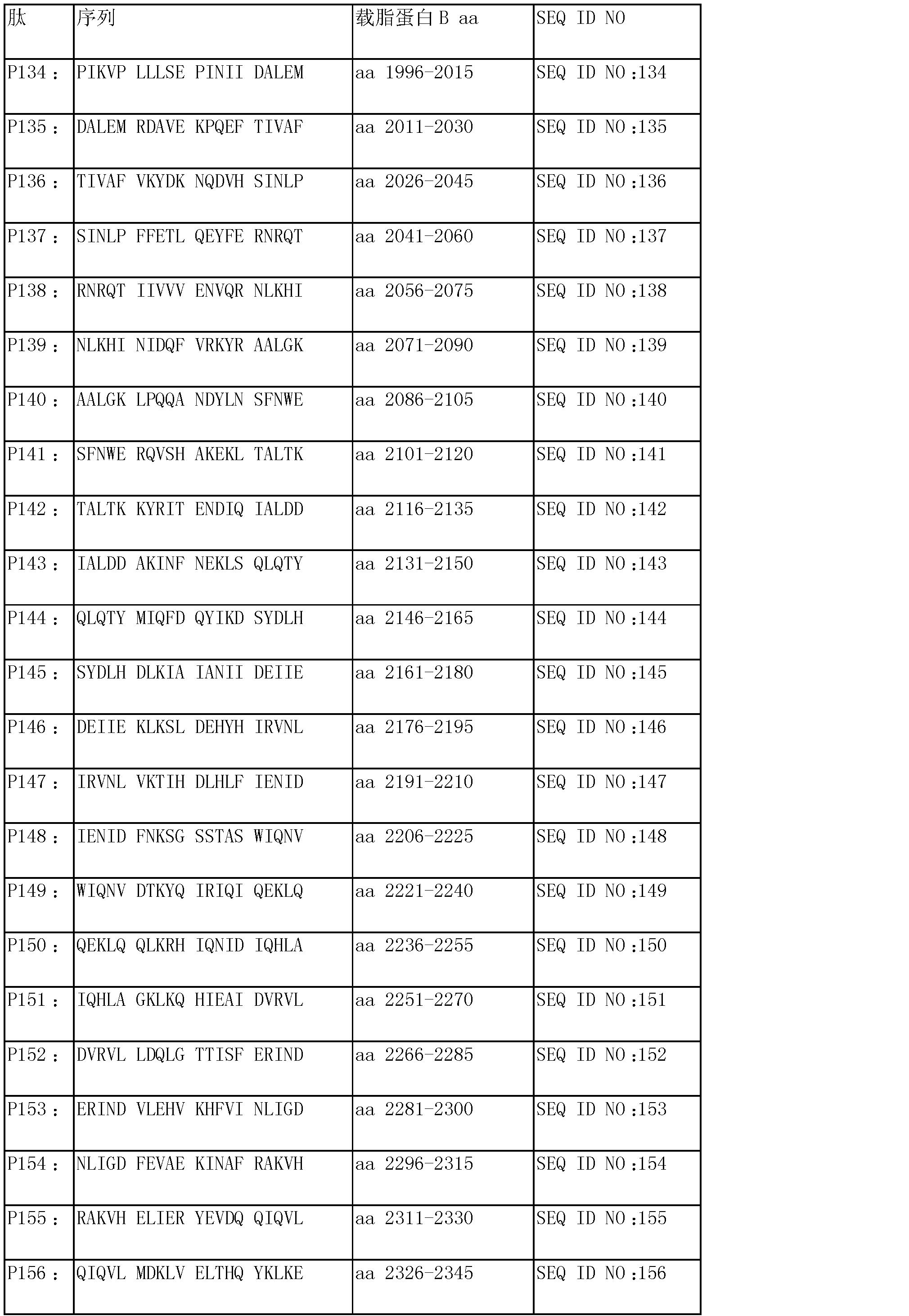 Figure CN103501806AD00261