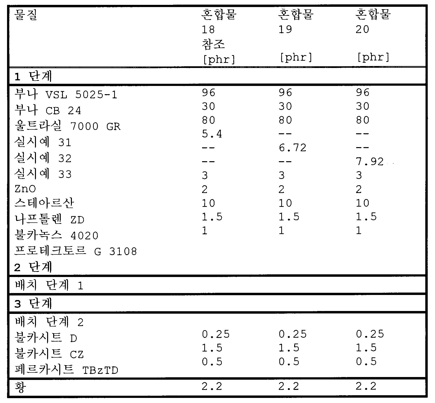 Figure 112004026336918-pat00034