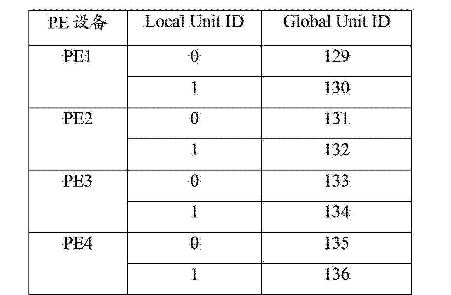 Figure CN103166874AD00081