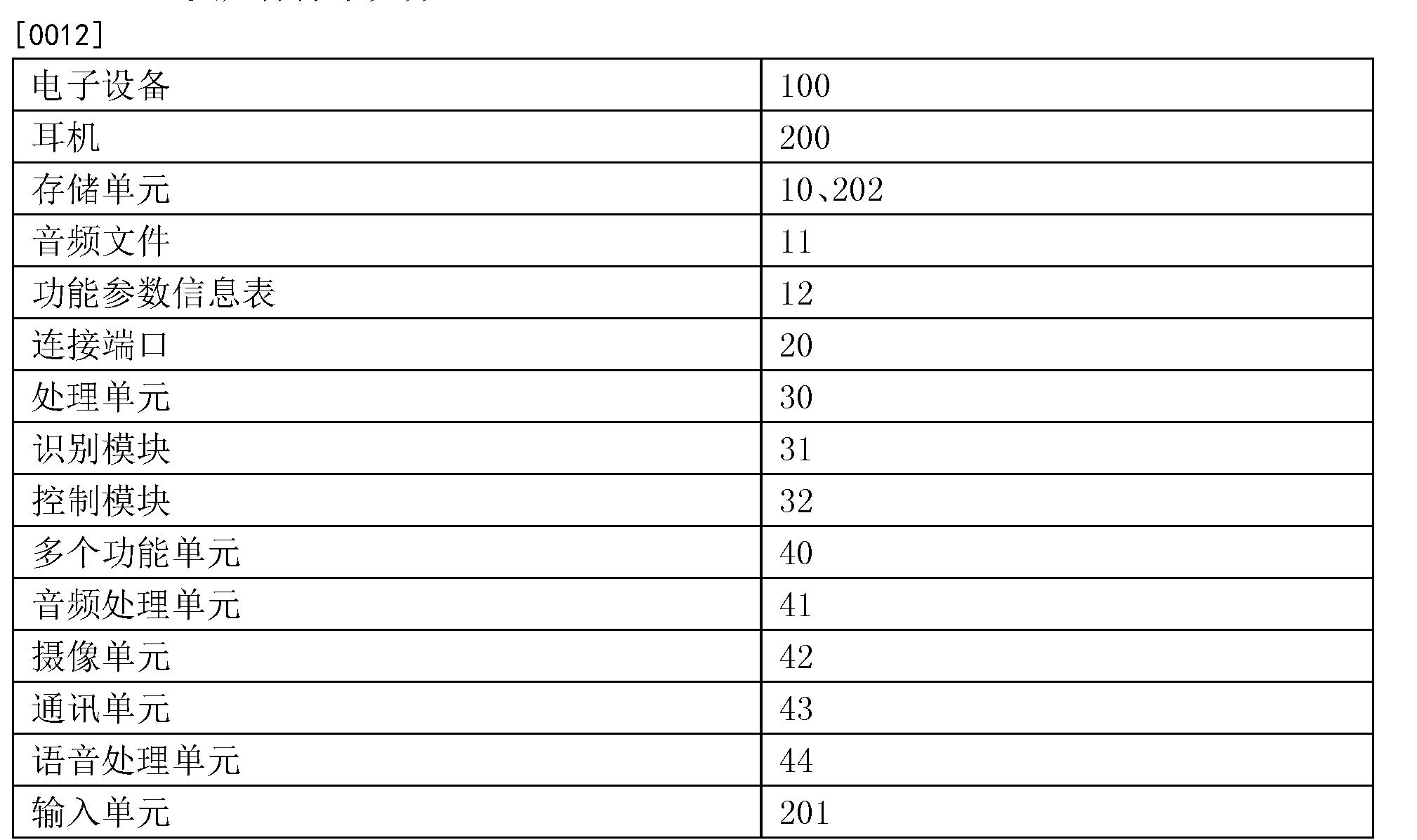 Figure CN102938255BD00051