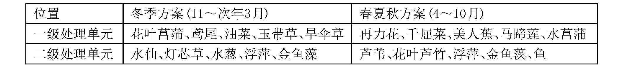 Figure CN107188379AD00102