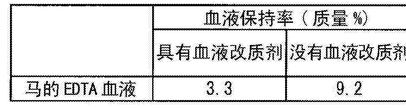 Figure CN104271094BD00421