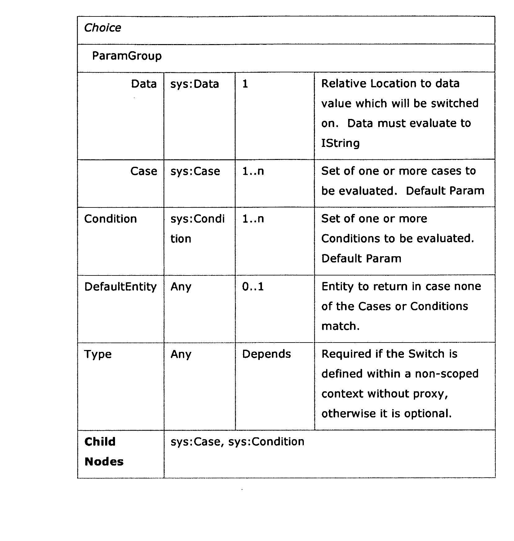 Figure US20060248449A1-20061102-P00104