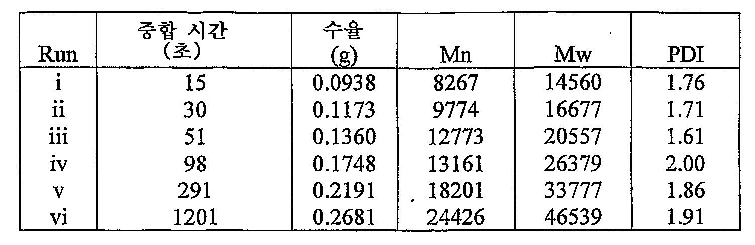 Figure 112006066925974-PCT00076