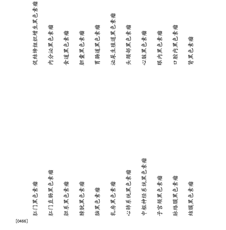 Figure CN103857387AD00791