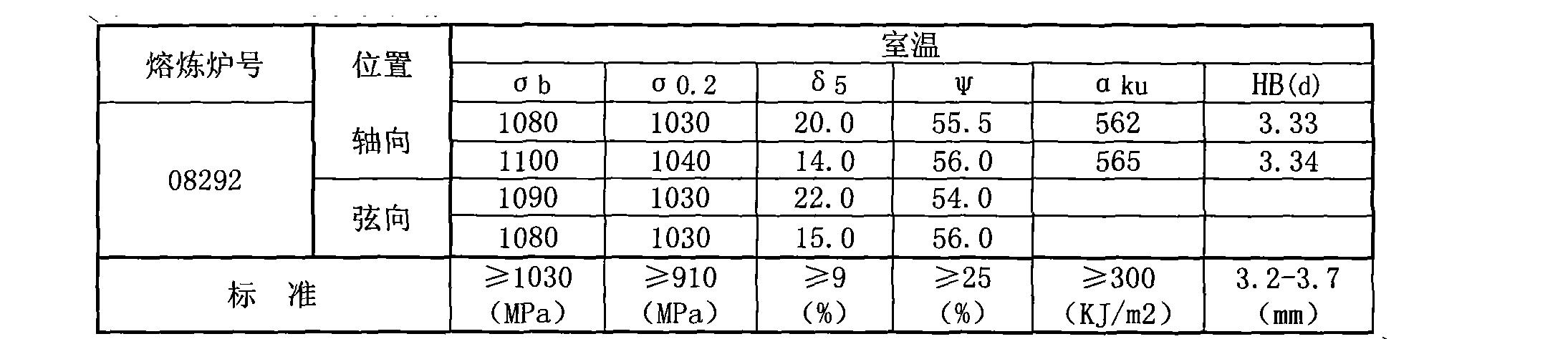 Figure CN101693279BD00092