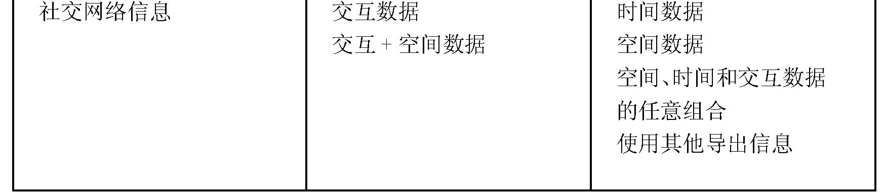 Figure CN101542941BD00171