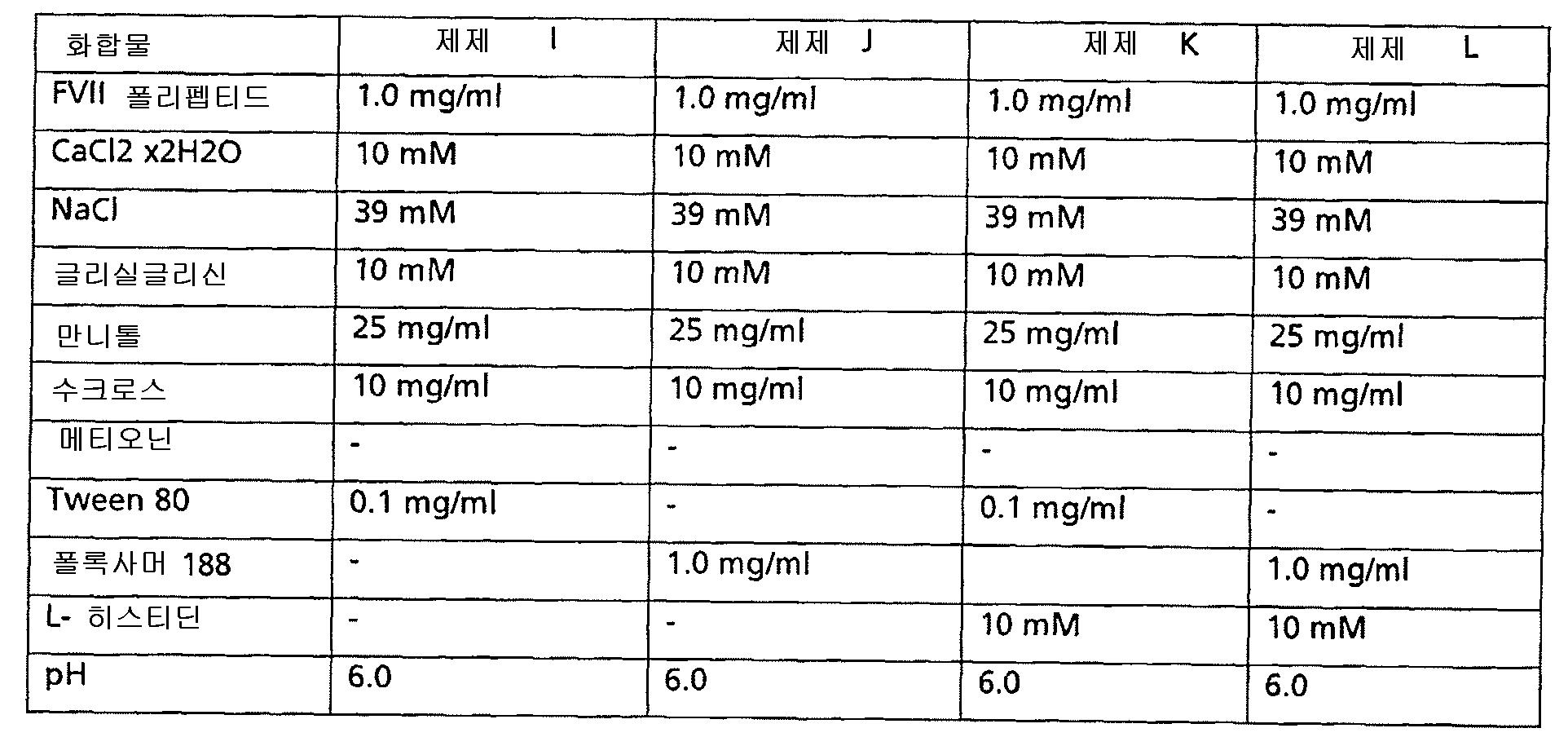 Figure 112011022962401-pat00003