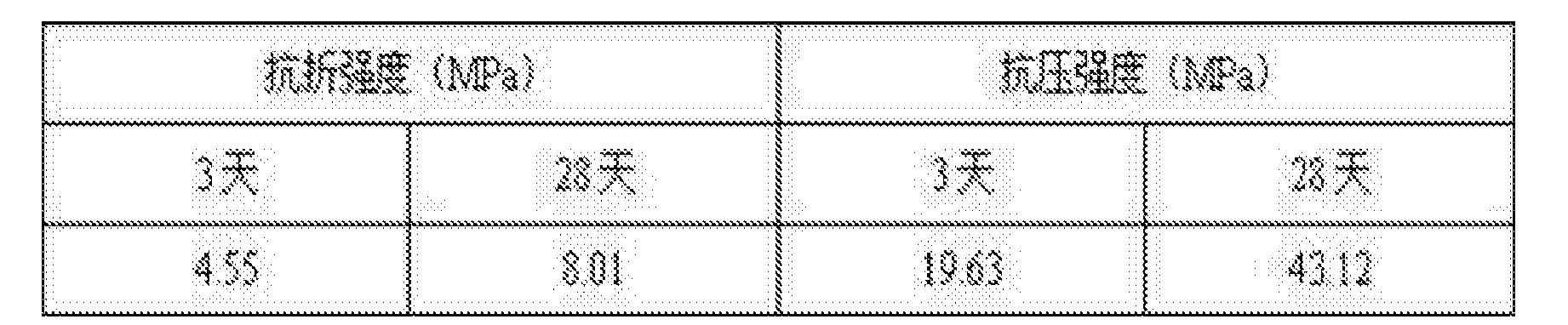 Figure CN104355558BD00073