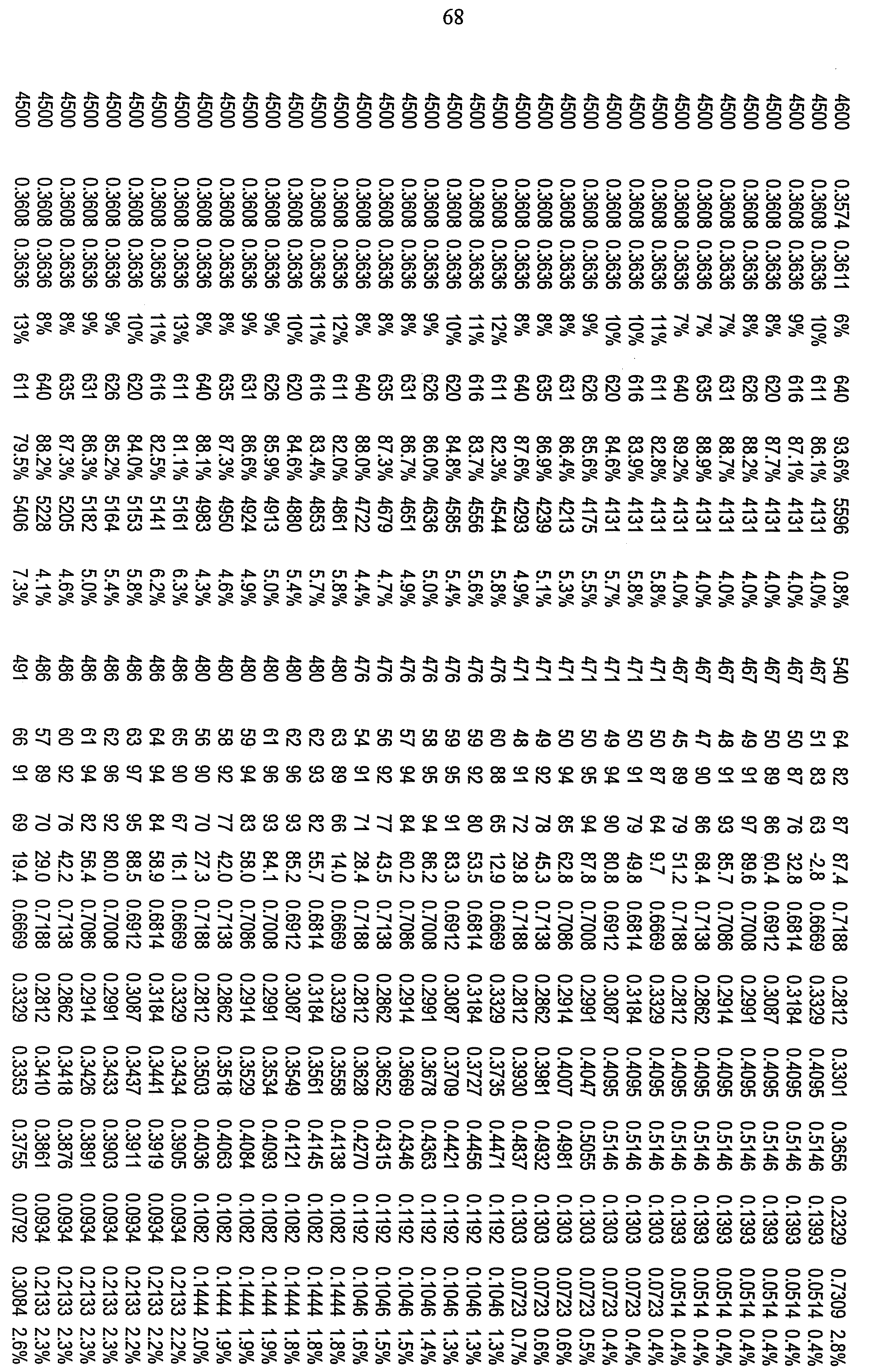 Figure 112010029469117-pct00055