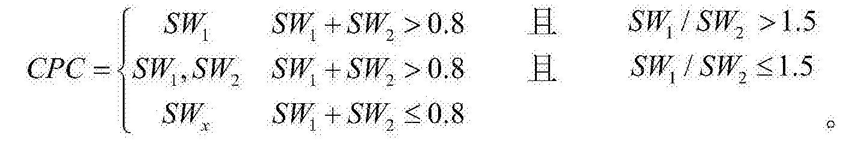 Figure CN106547866BC00032