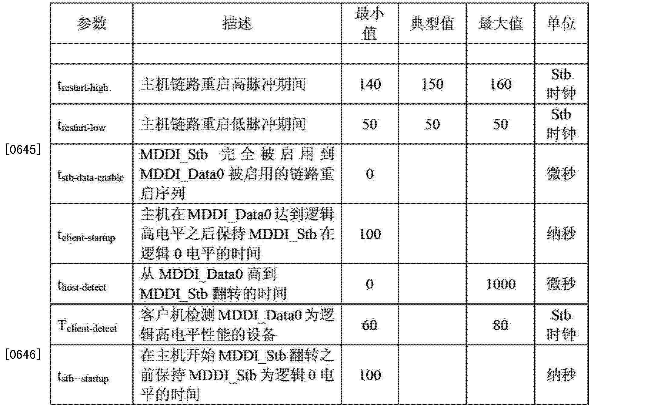 Figure CN102801595AD00701