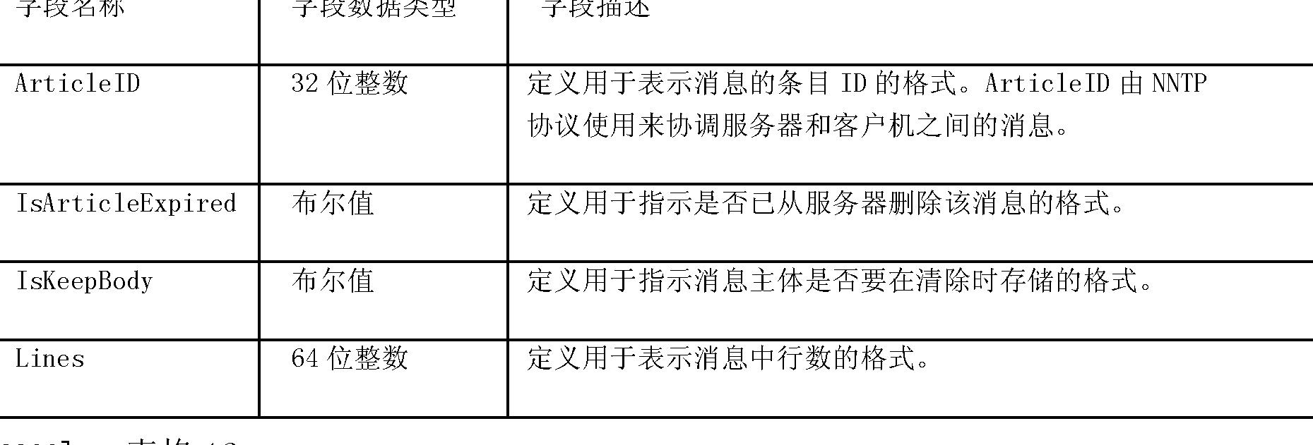 Figure CN101366016BD00271