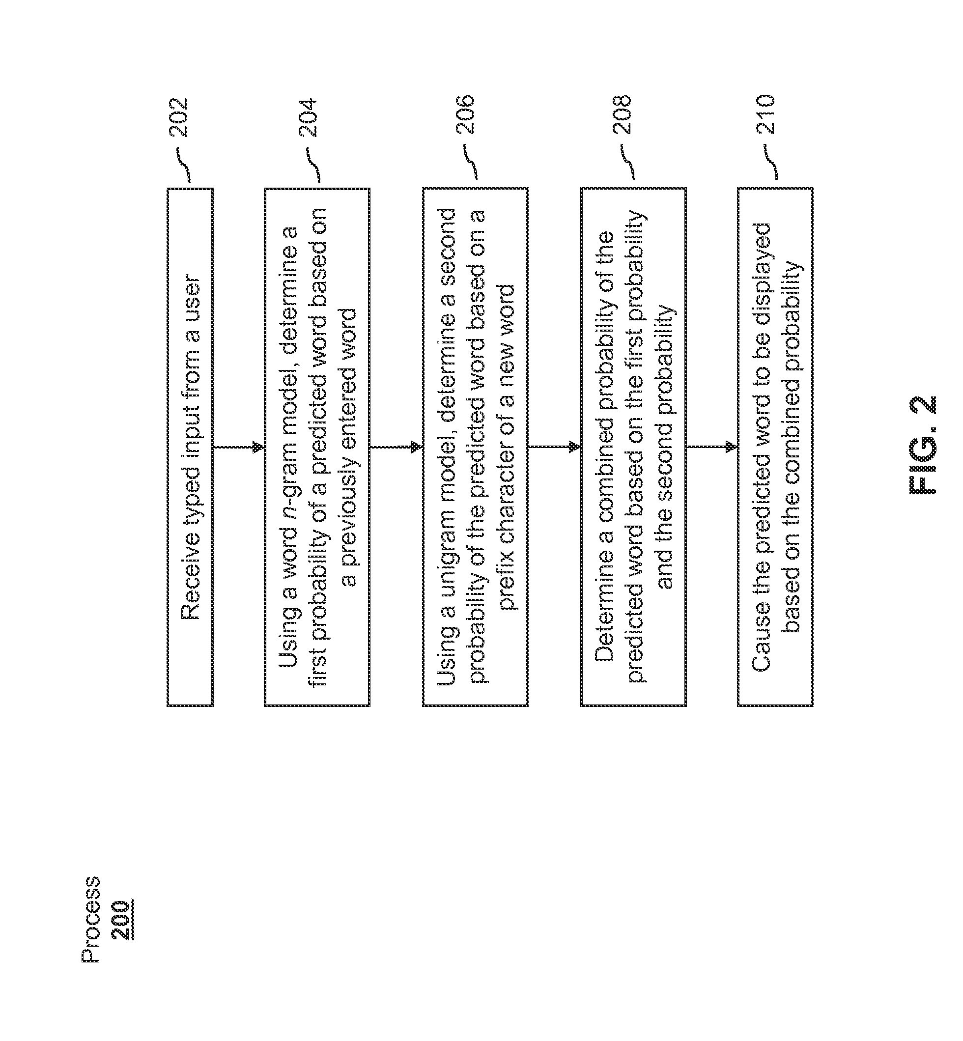 Us20150347383a1 text prediction using combined word n gram and us20150347383a1 text prediction using combined word n gram and unigram language models google patents fandeluxe Images
