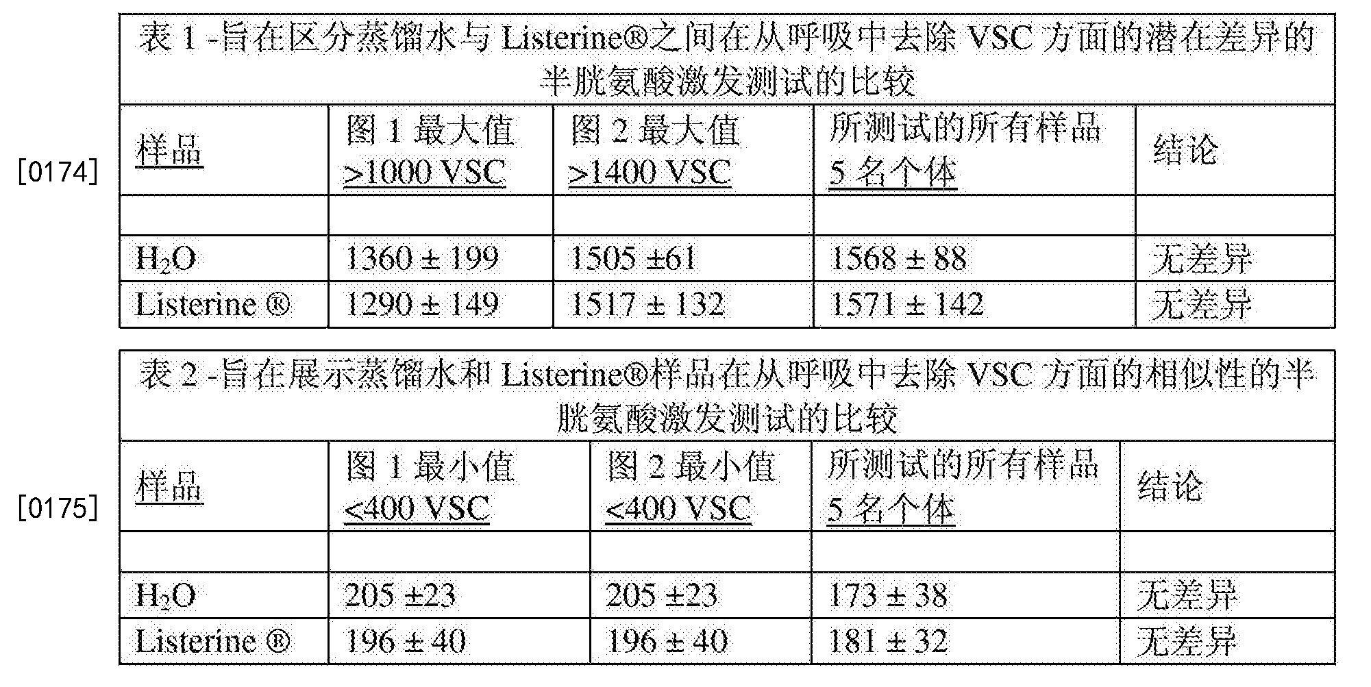 Figure CN103221031BD00241