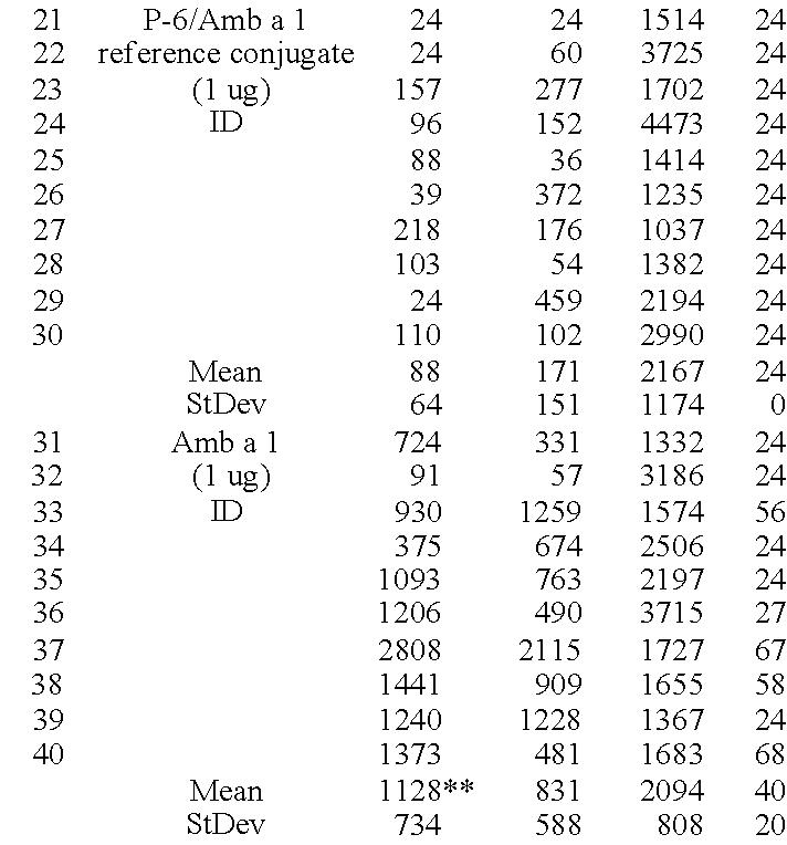 Figure US08222398-20120717-C00007