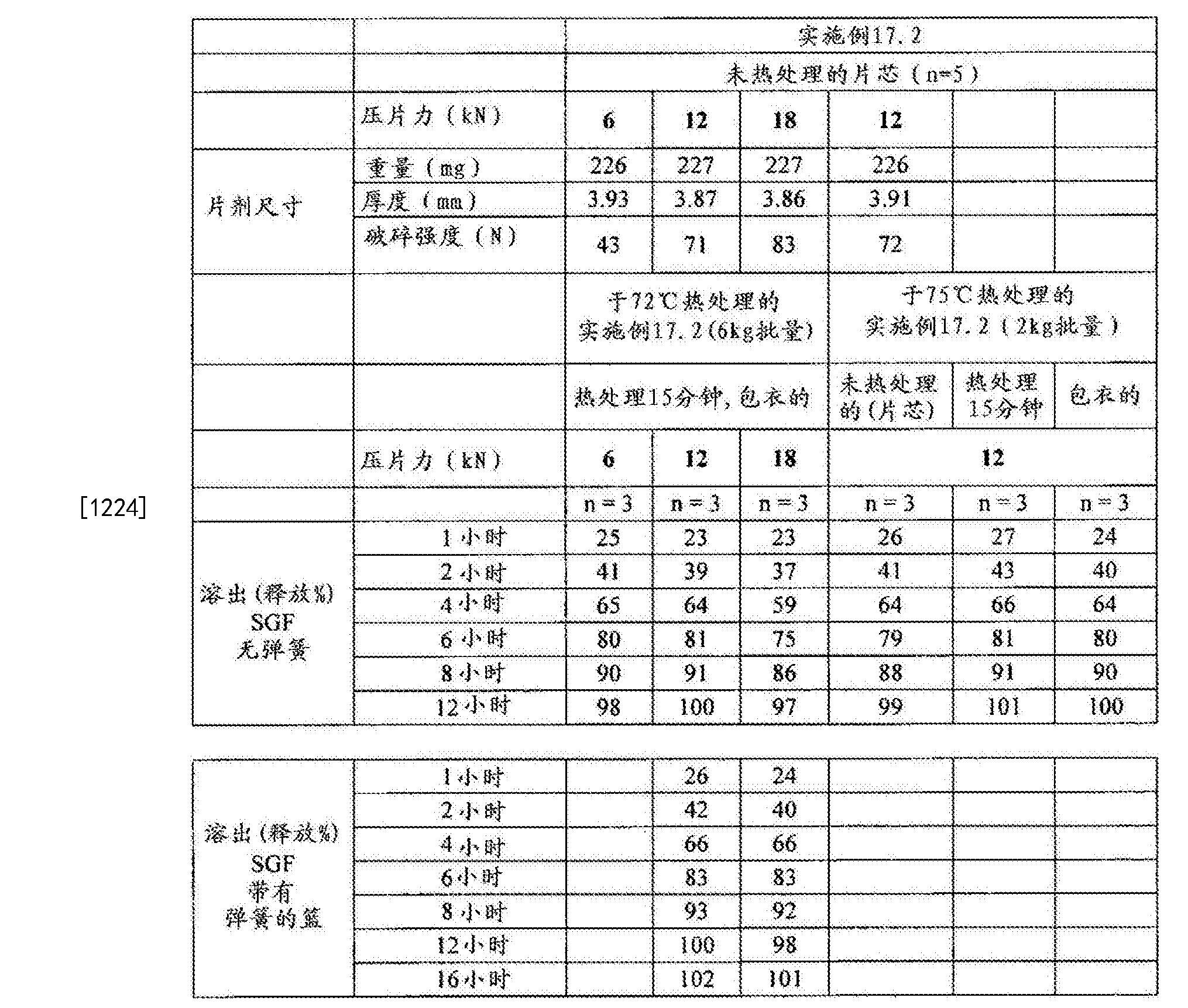 Figure CN102688241BD01161