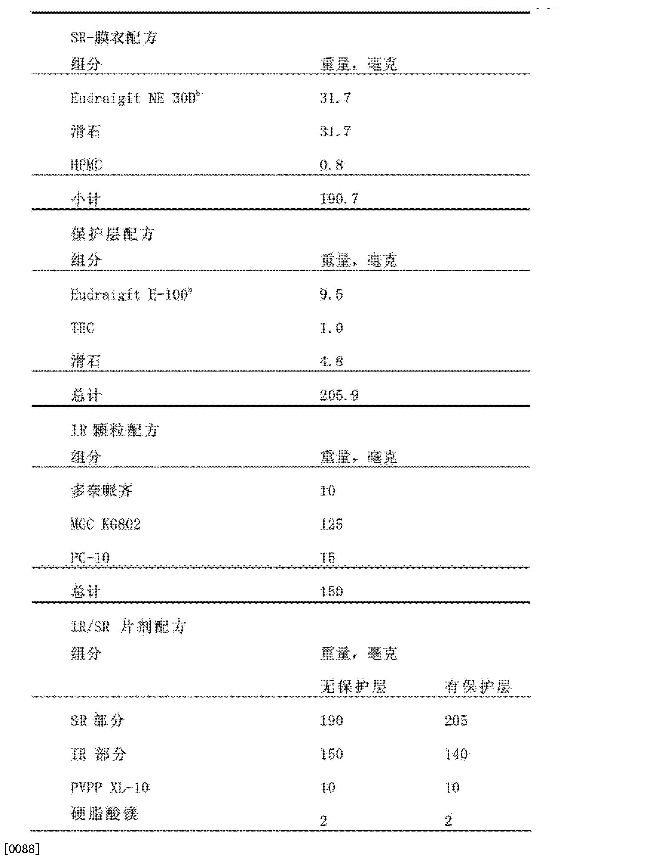 Figure CN102573911BD00191