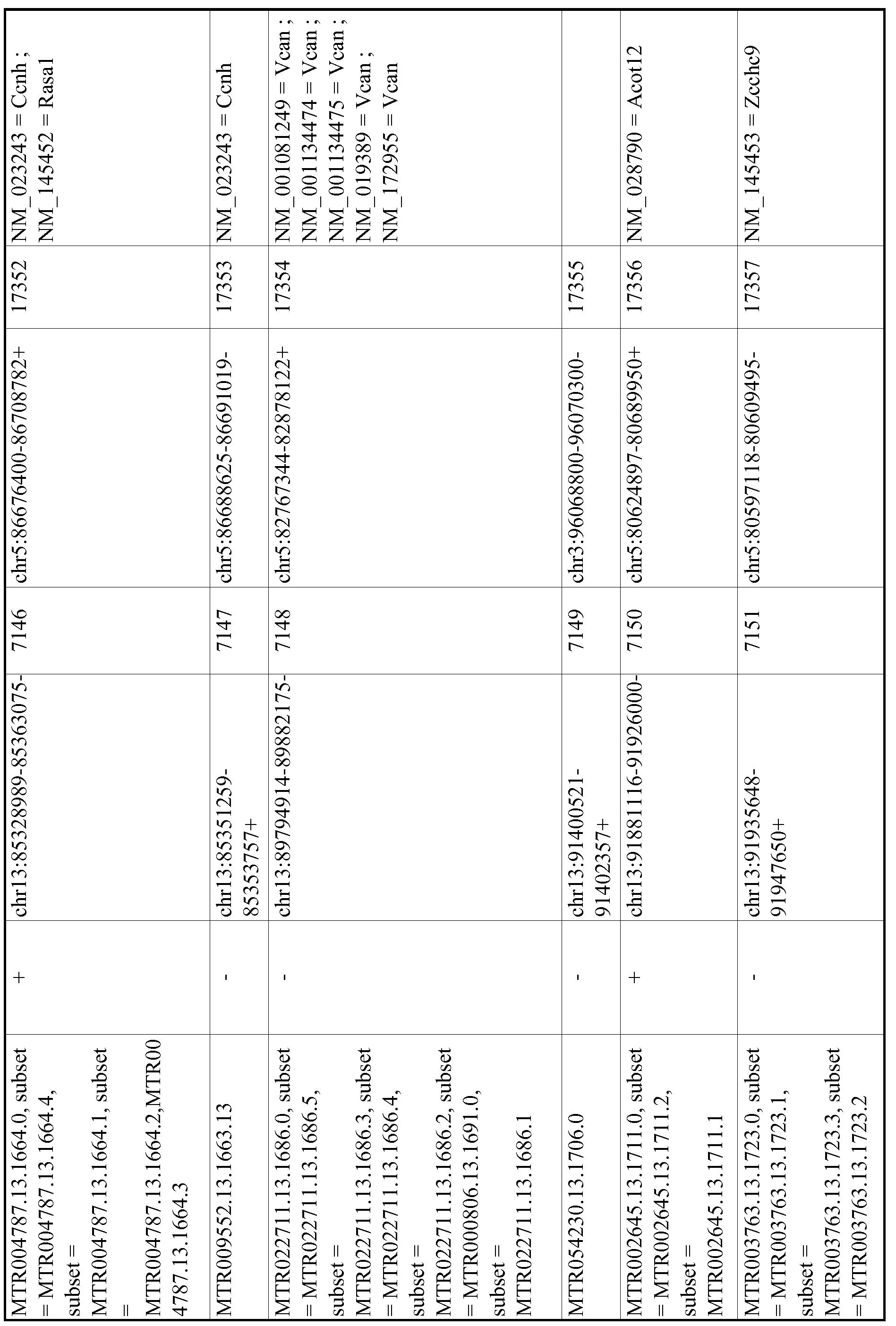 Figure imgf001256_0001
