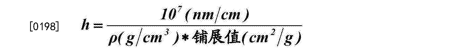 Figure CN104271676BD00202