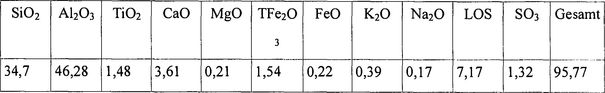 Figure DE112011101460B4_0002