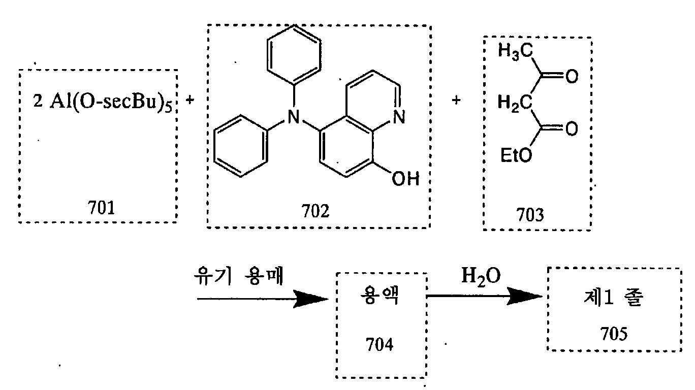 Figure 112007039440270-pct00028