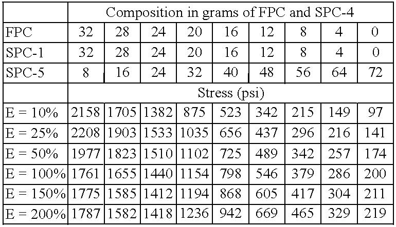 Figure US06982310-20060103-C00009