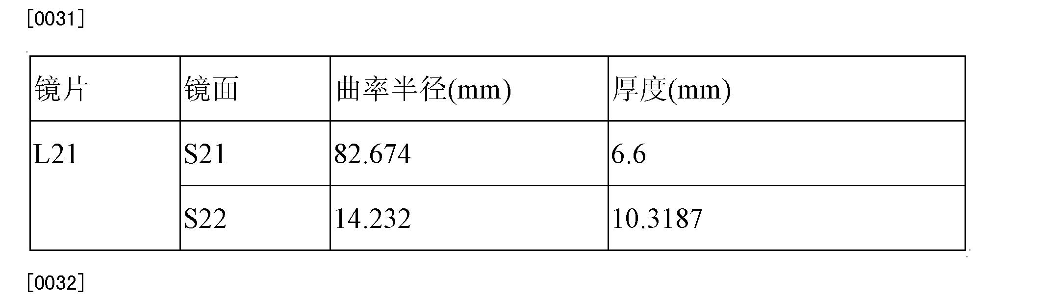 Figure CN102231039BD00081