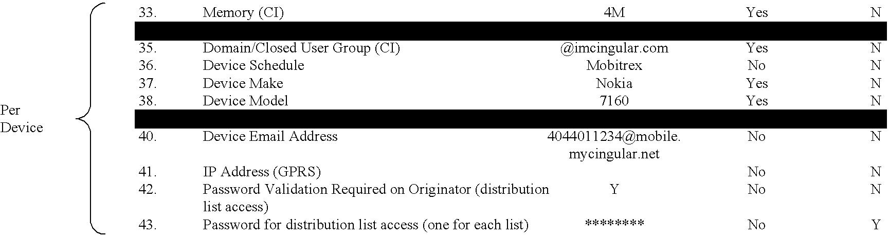 Figure US07487262-20090203-C00004