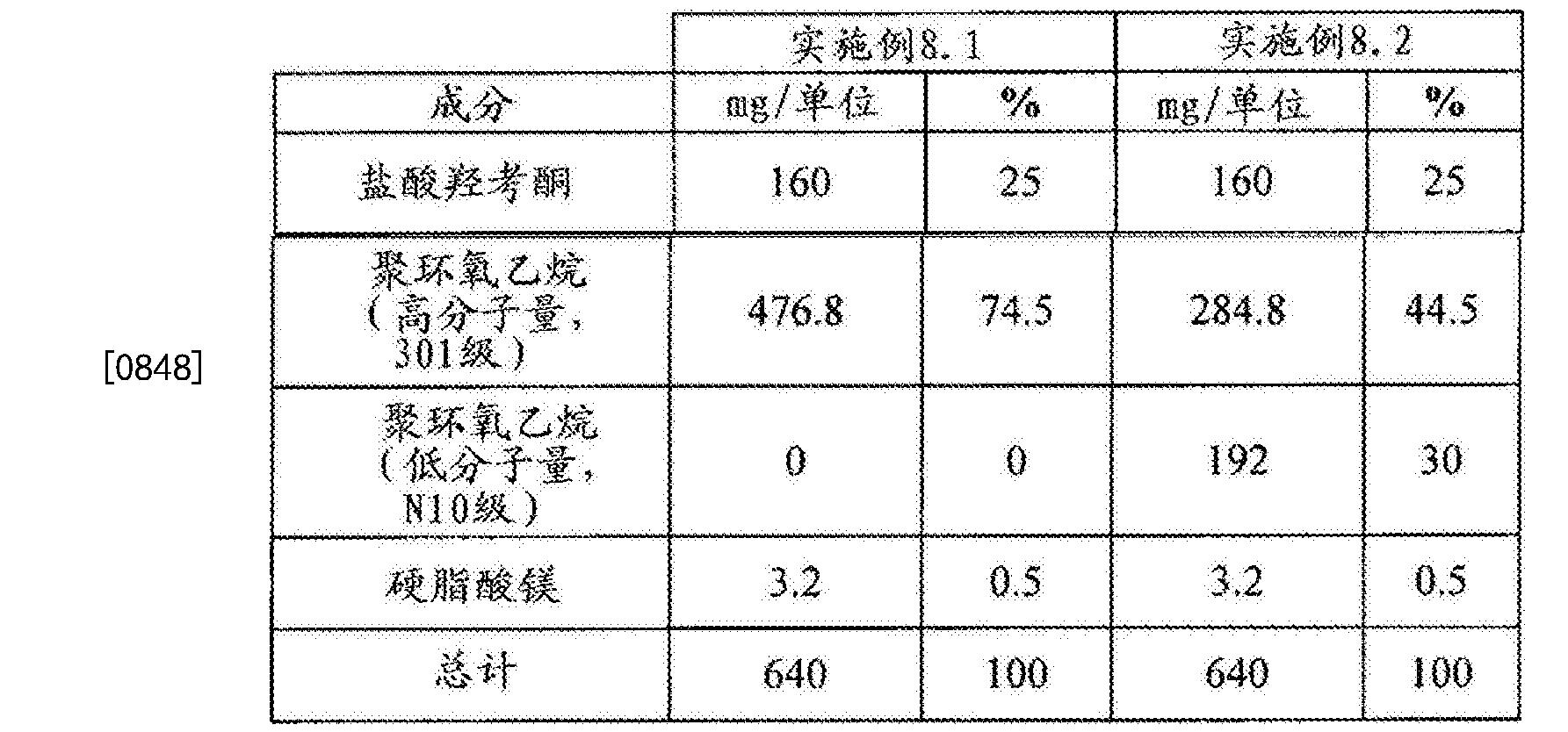 Figure CN102688241BD00731