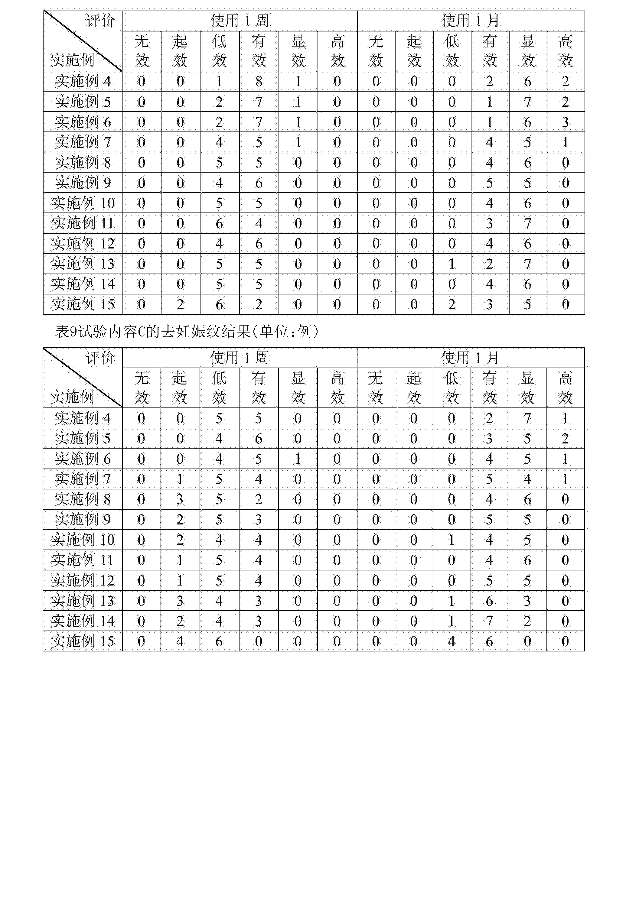 Figure CN105963156AD00111