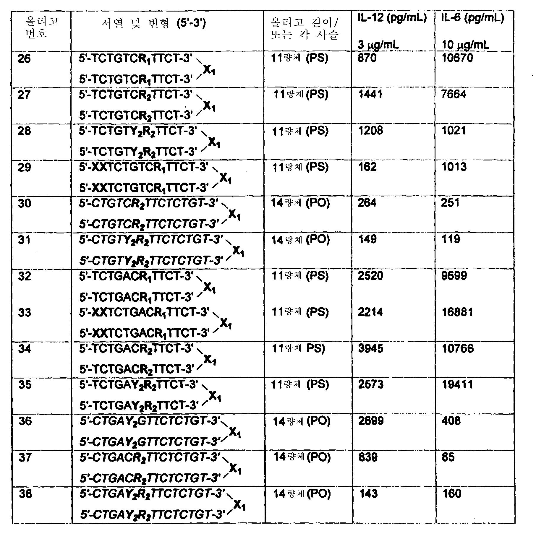 Figure 112004017052430-pct00005