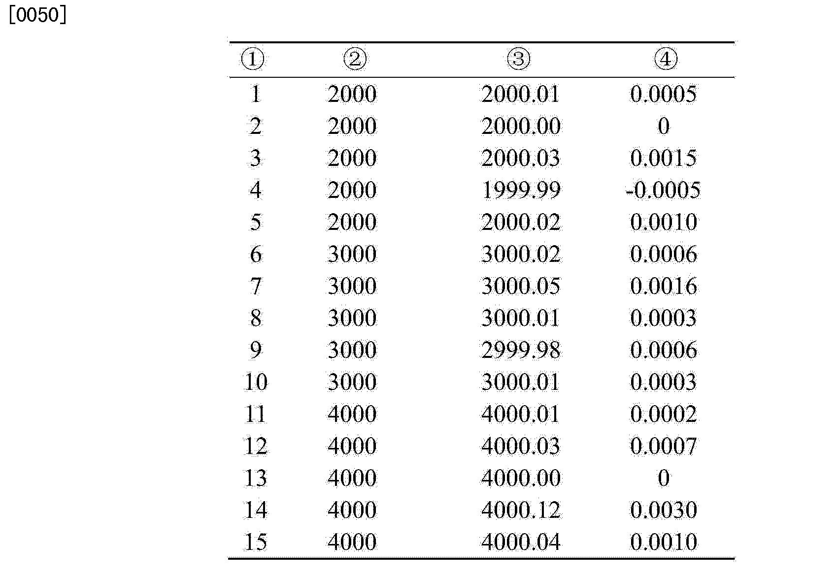 Figure CN104237842AD00061