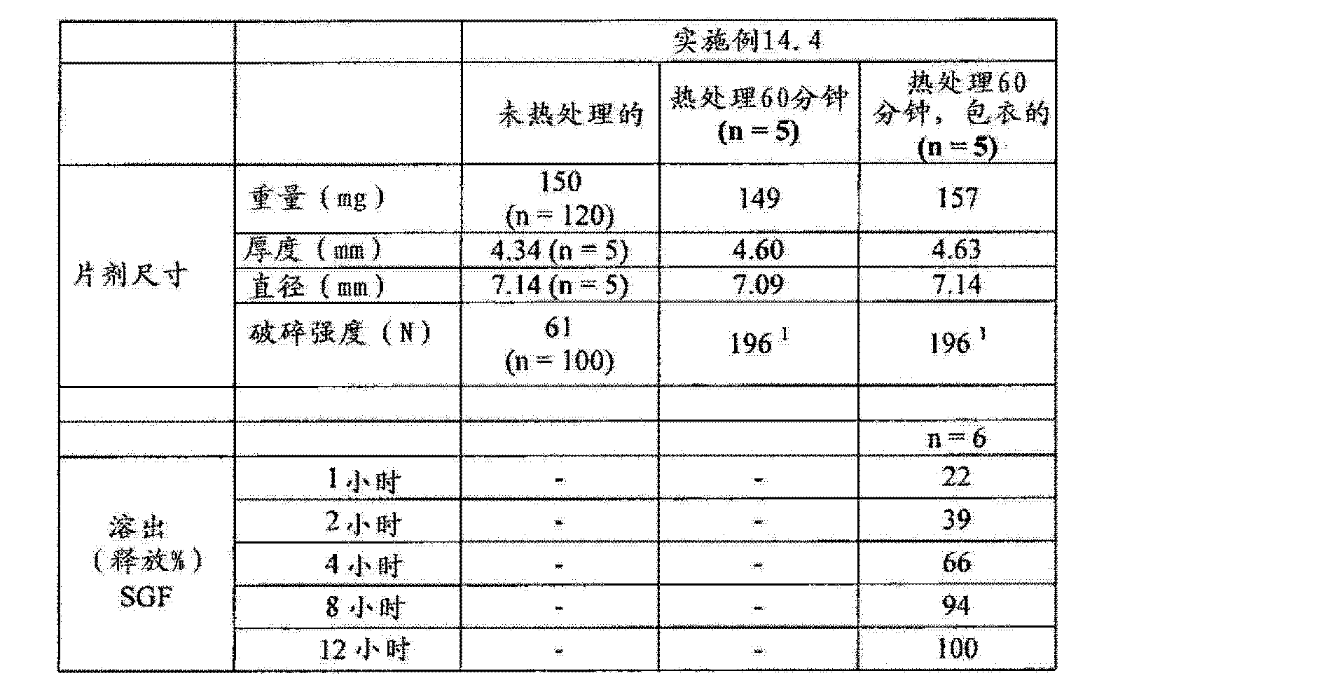 Figure CN102657630AD01001