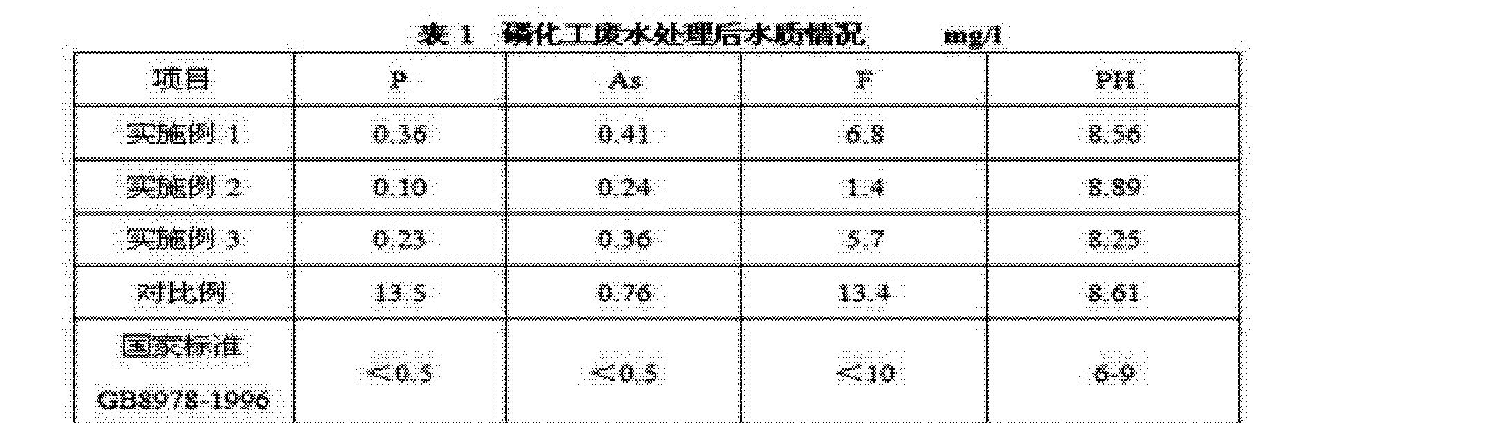 Figure CN102328984AD00061