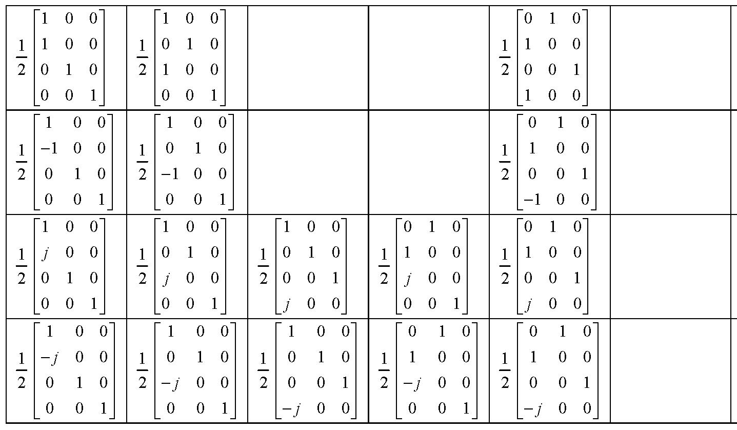 Figure 112010009825391-pat00888