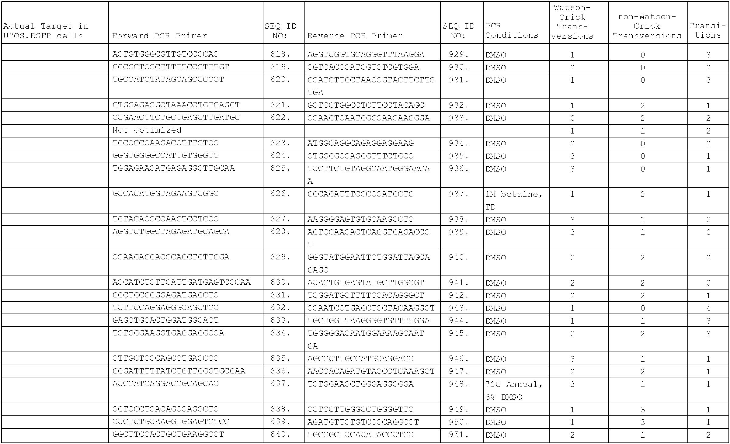 Figure US09567604-20170214-C00397
