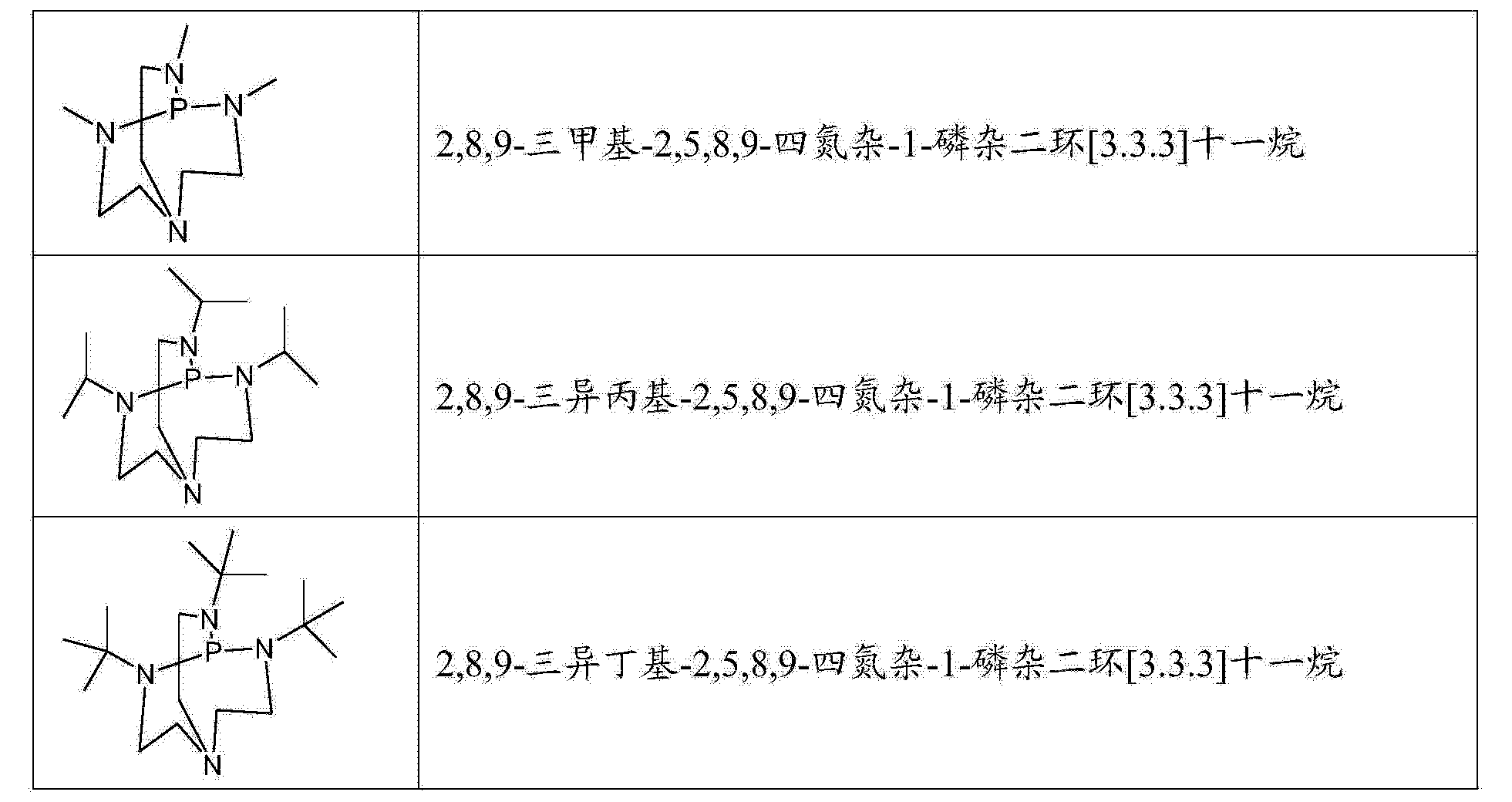 Figure CN104540909AD00184